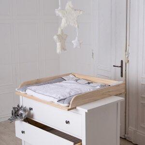 changing units tables you 39 ll love. Black Bedroom Furniture Sets. Home Design Ideas