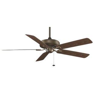 Battery Operated Ceiling Fan Wayfair