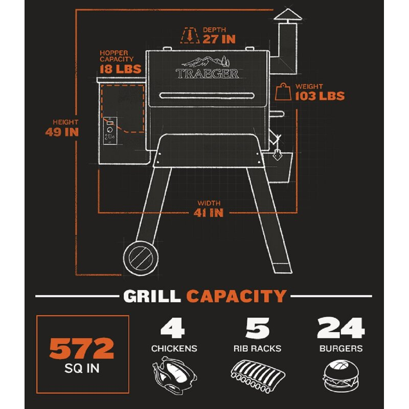 Traeger Grill Wiring Diagram Traeger Circuit Diagrams | electrical on