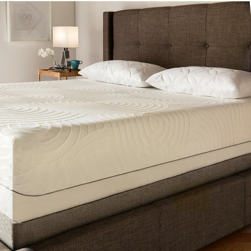 Tempurpedic Mattress Topper.Tempur Waterproof Mattress Protector