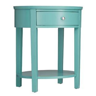 Superieur Mint Green Accent Table | Wayfair
