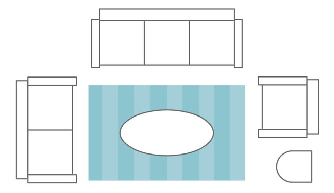 Coffee Table On The Rug | Living Room Rug Layouts | Wayfairu0027s Ideas U0026 Advice