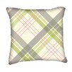 Arthouse Lochs and Lagoons Scatter Cushion