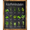 NEXT! BY REINDERS Culinary Herbs Wall Art