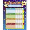 Trend Enterprises Chore Stars 25 Chart