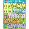 Eureka! Dr Seuss Content Word Families (Set of 3)