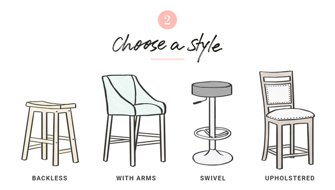bar stools come in an array of shapes and styles so before making a decision itu0027s important to consider both your comfort needs do you want arm rests