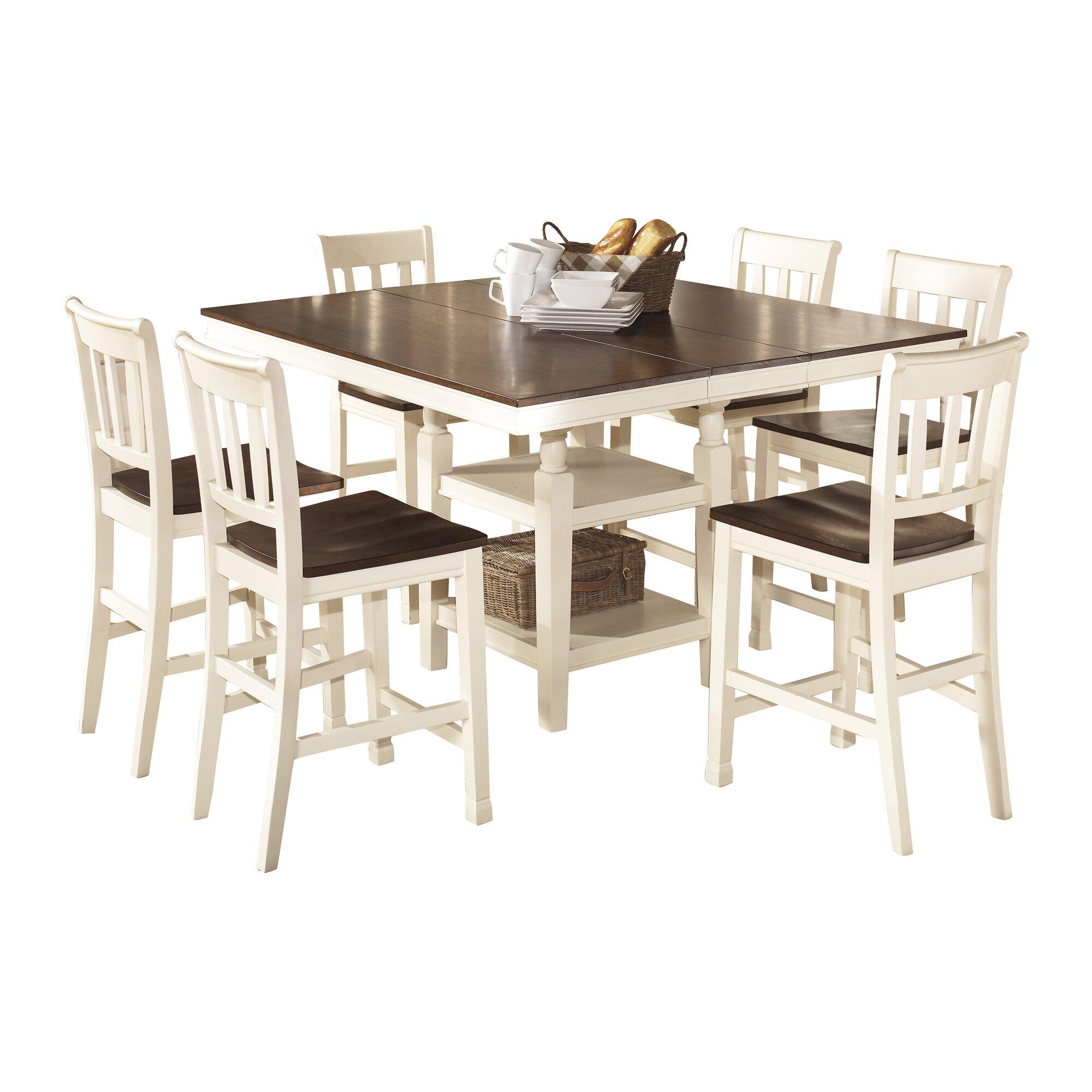 Beachcrest home magellan pub table reviews wayfair for Cie publication 85 table 2