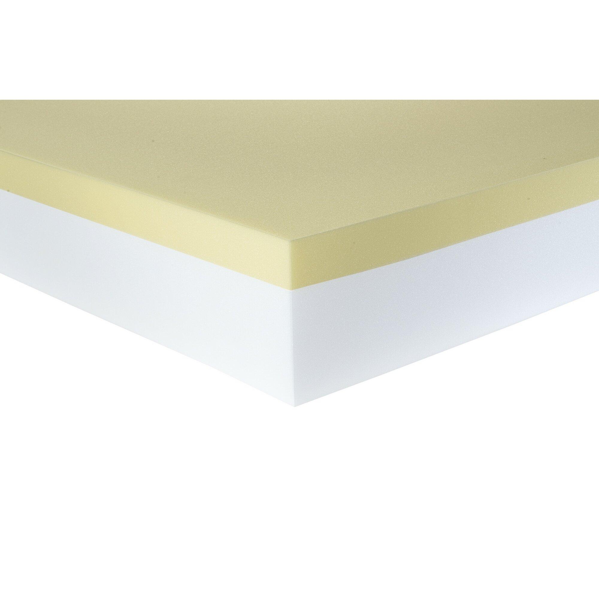 home loft concept memory foam mattress reviews wayfair. Black Bedroom Furniture Sets. Home Design Ideas