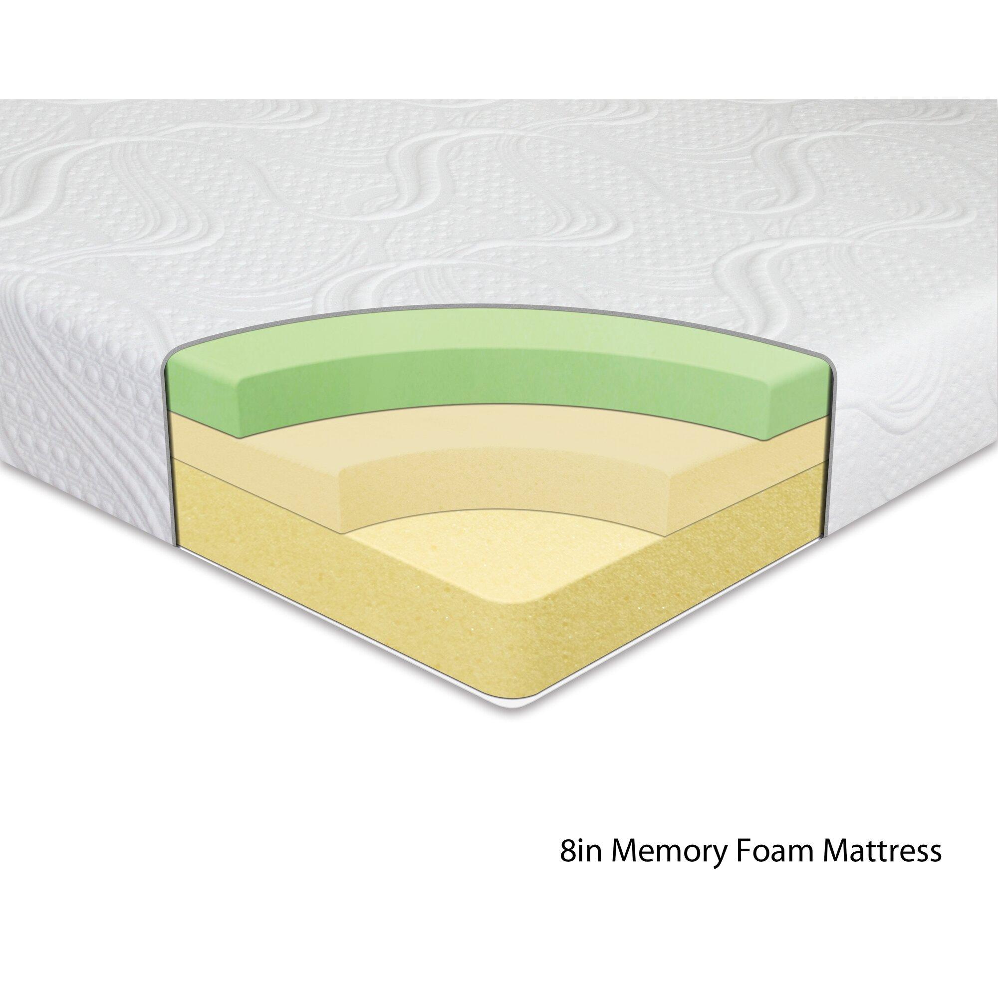 8 Firm Memory Foam Mattress Reviews Allmodern
