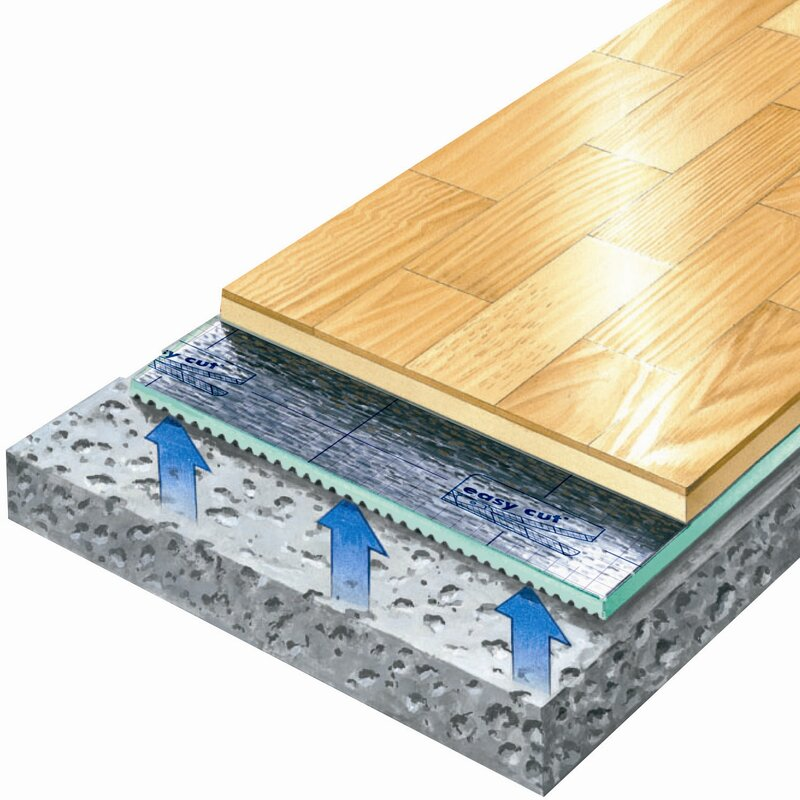shaw floors selitac underlayment 100 reviews wayfair. Black Bedroom Furniture Sets. Home Design Ideas