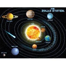 Solar System Chart (Set of 3)