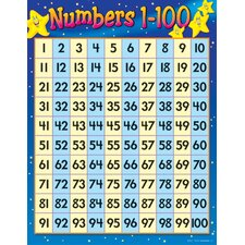 Numbers 1-100 Chart (Set of 3)