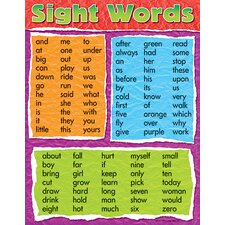 Learning Sight Words Chart (Set of 3)