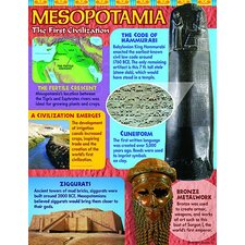 Ancient Mesopotamia Learning Chart (Set of 3)