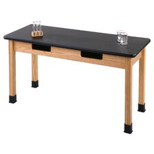 Wood Science Table