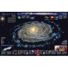The Milky Way Poster Map