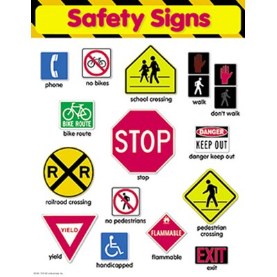 Trend Enterprises Safety Signs Chart Reviews – Signs & Symbols Invitation Cards