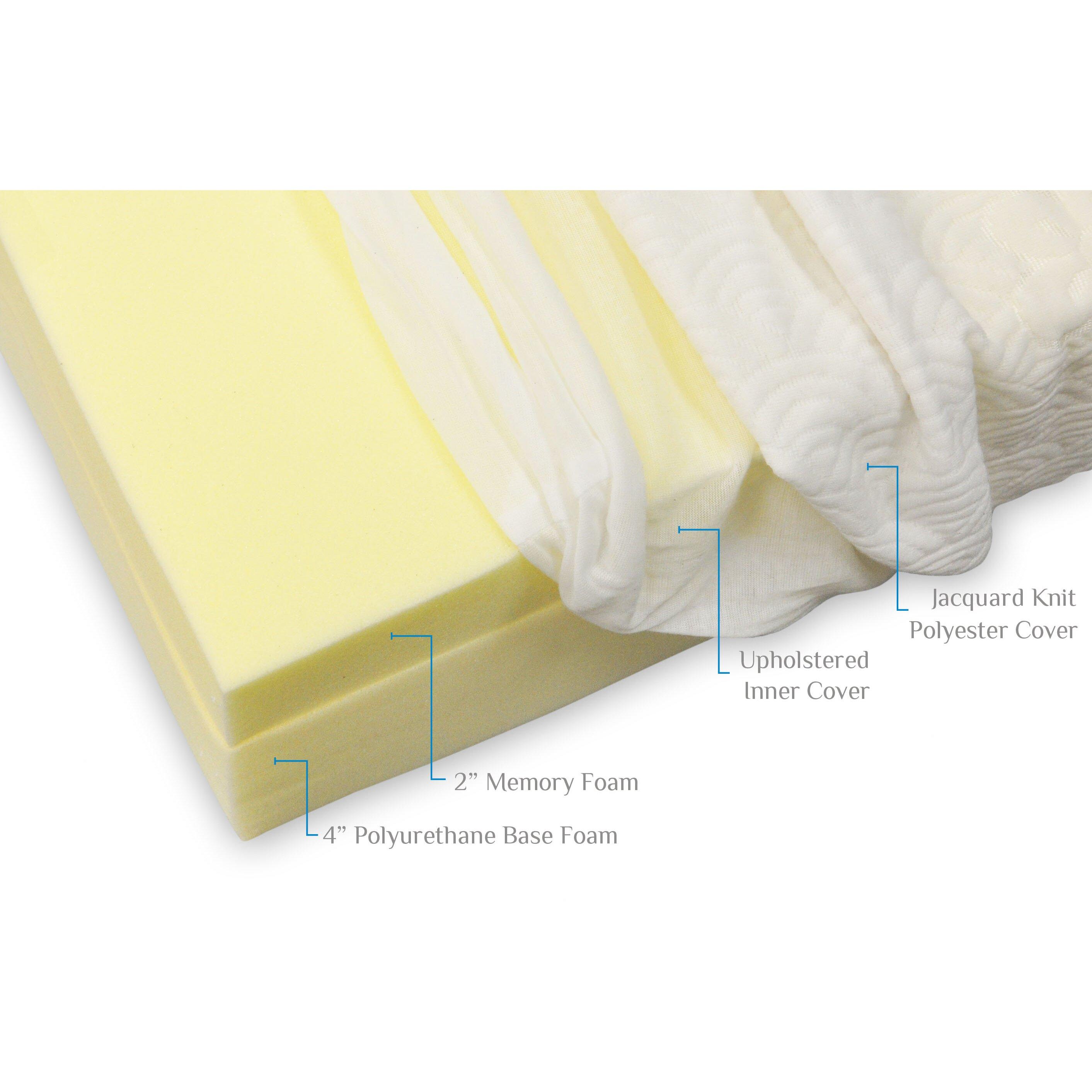 Pragma Bed 6 Firm Memory Foam Mattress Reviews