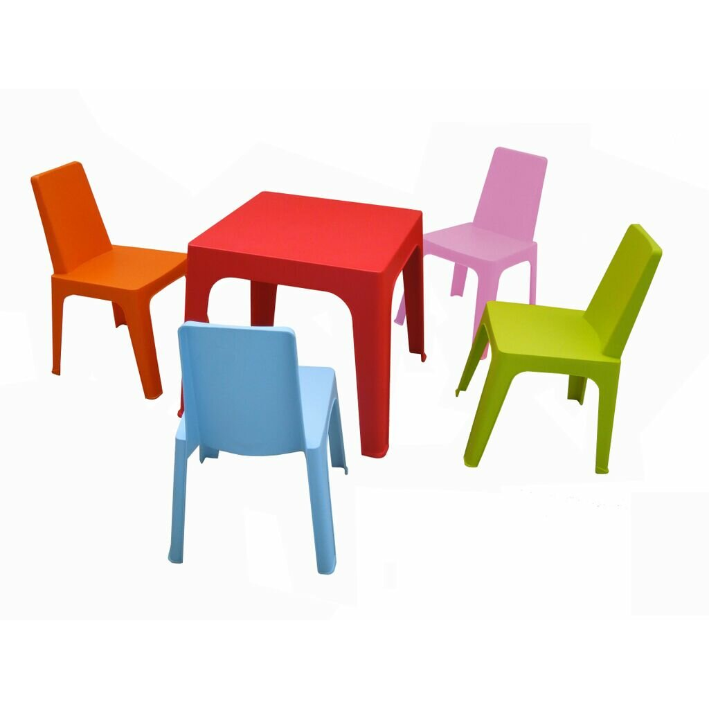 Plastic Table Chair Set Julieta Kids 5 Piece Table And Chair Set Reviews Allmodern