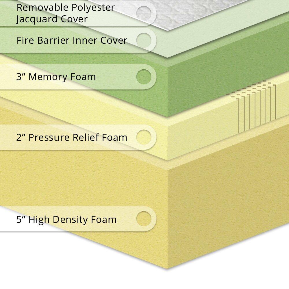 "Best Price Quality Best Price Quality 10"" Memory Foam"