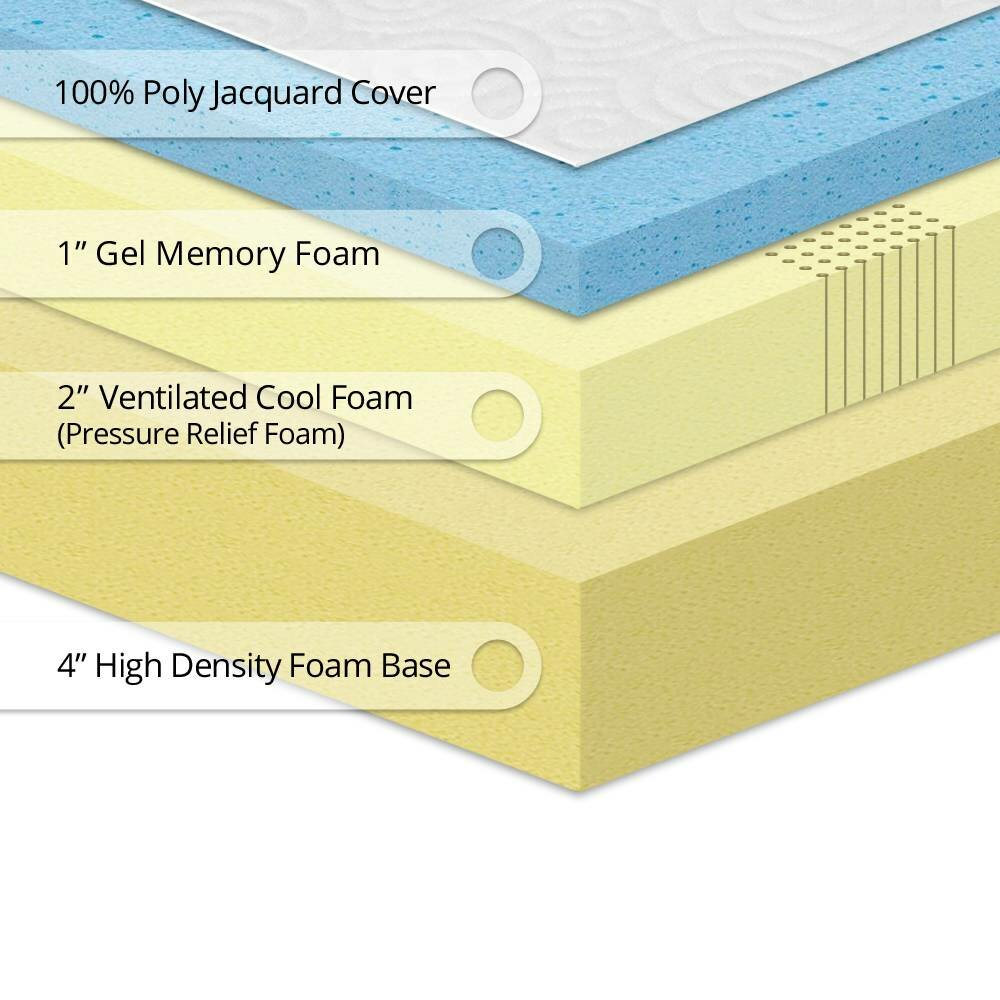 Best price quality best price quality 7 gel memory foam mattress reviews Top rated memory foam mattress
